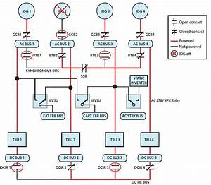 Boeing 747 400 Electrical System