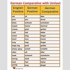 Comparative Adjective Or Adverbs