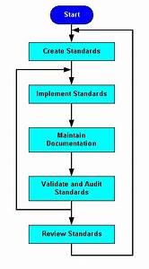 Configuration Management  Best Practices White Paper