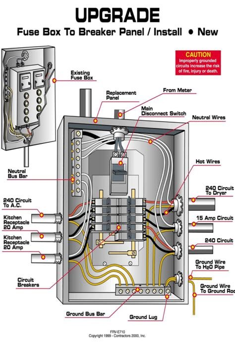 electrical wiring electrical technology circuit panel nj circuits electrical wiring and