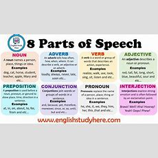 8 Parts Of Speech In English  Parts Of Speech, Definitions And Examples Youtube