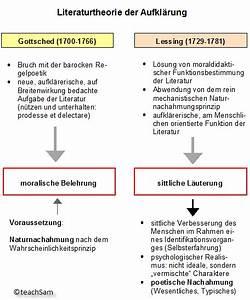 Romantik In Der Literatur : literaturtheorie ~ Watch28wear.com Haus und Dekorationen