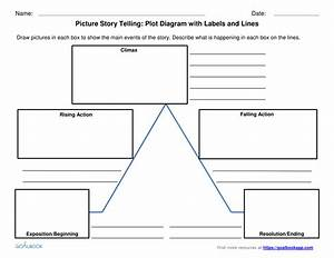 Plot Diagram Template 7th Grade