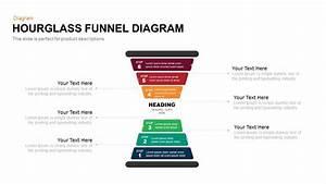 Hourglass Funnel Diagram Powerpoint  U0026 Keynote Template