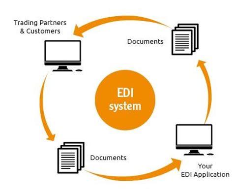 Electronic data Interchange   CMS Website Services