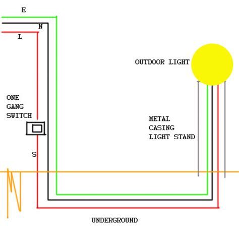 wiring outdoor lights warisan lighting