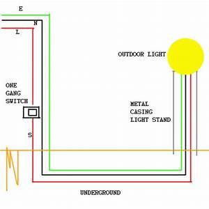 patio lights wiring diagram trend pixelmaricom With outdoor lighting circuit design