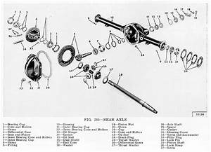 1966 Mustang Rear Axle Exploded View