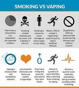 side effects of cannabis vaping