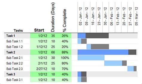 gantt chart templates   excel
