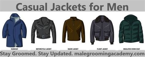 What Is The Difference Between Jacket, Windcheater