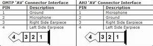 Apple Headphones With Mic Wiring Layout : can i use non apple headphones with an iphone ask different ~ A.2002-acura-tl-radio.info Haus und Dekorationen