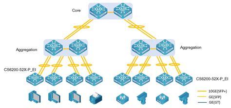 china cs  p ei dual stack   ports poe ethernet