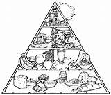 Pyramids Drawing Pyramid Coloring Getdrawings sketch template