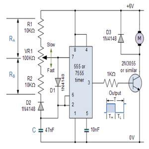 pulse width modulation handson tech