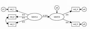 R - Using Diagrammer For Path Diagrams  Sem