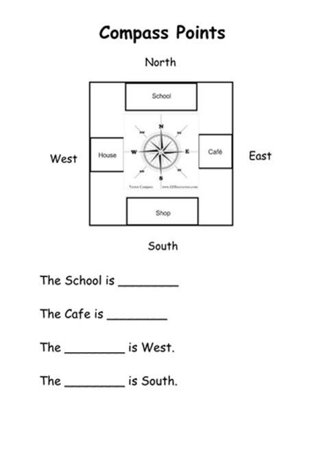compass points worksheet by live4ska teaching resources