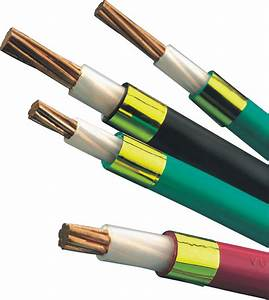 China Agricultural Plastic Insulated Aluminum Wire Direct