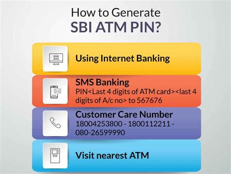 Post login, click on the debit card button, then in the next page click on generate green pin. SBI Debit Card PIN Generation/Change in Online