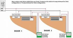 3 Door Mantrap  U0026 Control Access Man Trap