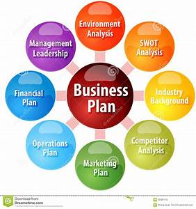 Business Plan Parts Business Diagram Illustration Stock