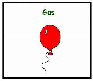 electron Charge separation three states of matter, battery ...