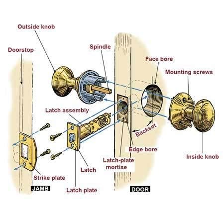 how to install door knob how to change and replace a doorknob