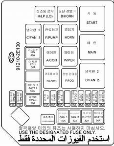 hyundai tucson fuse panel description do it yourself With 2008 hyundai tucson compartment fuse box diagram