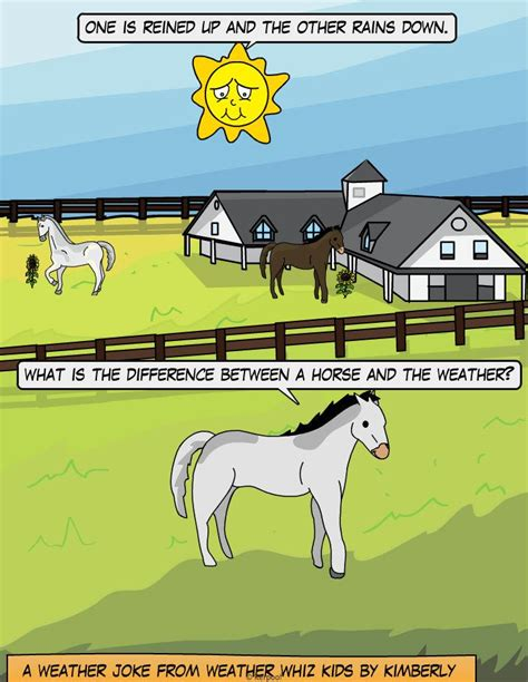 weather jokes comic weatherwizkids