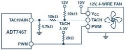 Why How Control Fan Speed For Cooling Electronic