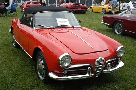 1962 Alfa Romeo Giulietta Spider Conceptcarzcom