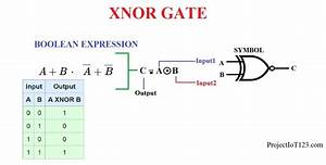 Introduction To Xnor Gate