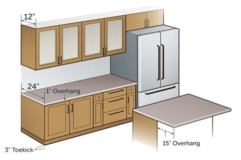 average cabinet depth standard countertop height for kitchen oakwood mobile homes 672 | typical counter depth