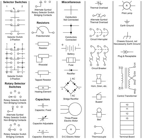 jic standard symbols for electrical ladder diagrams womack machine supply company