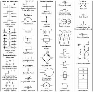 Electrical Ladder Diagrams