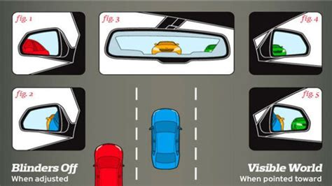 my is blind should i put it to sleep adjust your car mirrors properly to avoid accidents