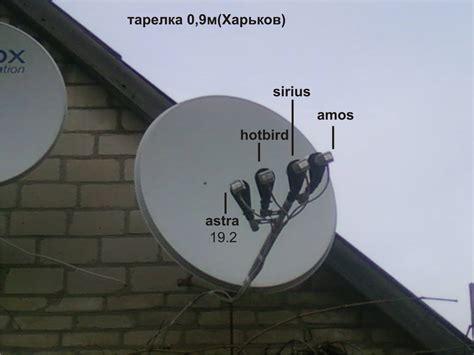 nastroyka antenny astra  amos  hotbird  astra