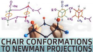 Cyclohexane Chair Conformation Practice by Converting Cyclohexane Chair To Newman Projection