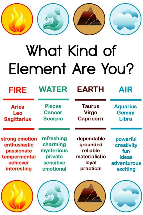 What Kind Of Element Are You? Fire, Water, Earth Or Air?