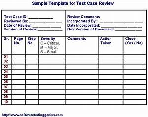 Test case and its sample template for Software test results template