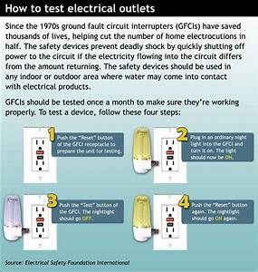 A Quick Guide To Testing Your Gfci  Electrical Outlets