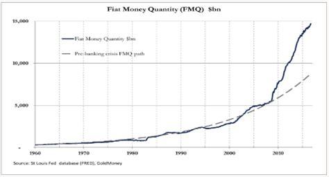 Define Fiat Money by Fiat Money And Gold Onestopbrokers Forex
