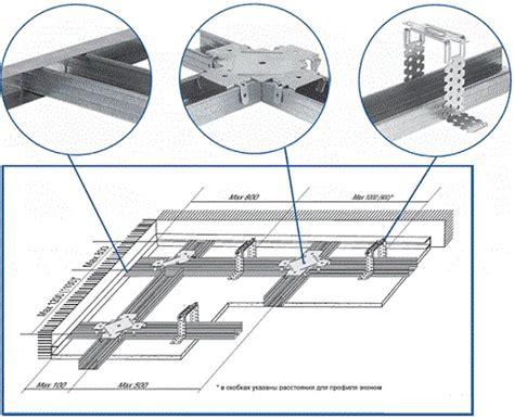 fixation rail placo dans plafond brique 224 dunkerque prix d une renovation de toiture au m2