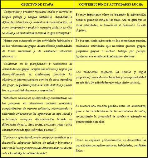 los objetivos generales de etapa las actividades de lucha