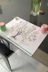 Arbre A Empreinte : bapt me lorelina arbre empreintes bapt me pinterest ~ Preciouscoupons.com Idées de Décoration