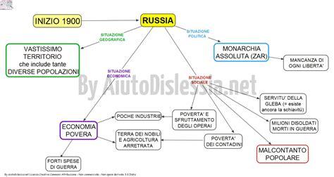 Illuminati Terza Mondiale by Search Results For Tesina Di Terza Media Argomenti Schemi