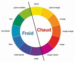 Couleur Complémentaire Du Rose : les couleurs et les motions ~ Zukunftsfamilie.com Idées de Décoration