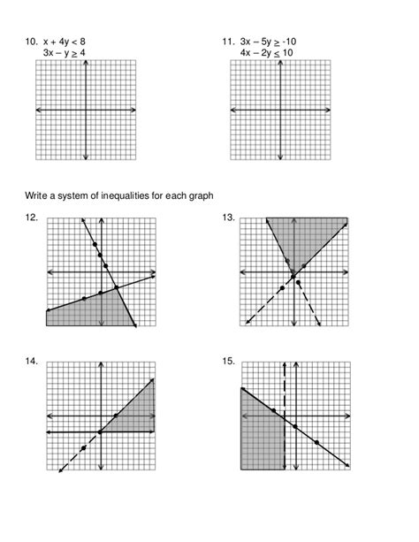 systems of inequalities word problems worksheet with answers system of linear inequalities
