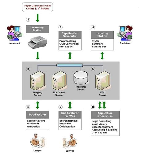ocr software  solution  law firms ocr software