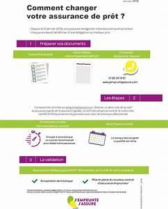 Assurance Responsabilité Civile Gmf : resilier assurance emprunteur csf assurance resilie ~ Medecine-chirurgie-esthetiques.com Avis de Voitures